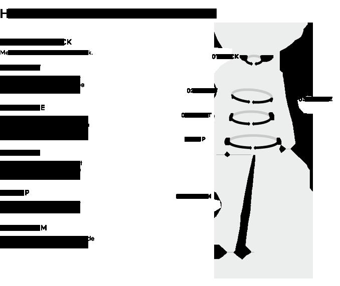 Size Chart Swimsuits